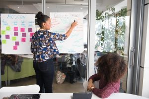 Formation, conseils, réunion, management